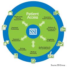 patient access jpg