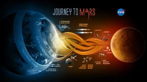 Image result for nasa mars space photos