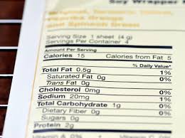 essay on nutrition facts buy essay