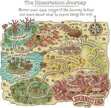 Dissertation Process   Dissertation Journey Pinterest