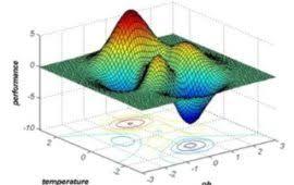 Quantile regression with PROC QUANTREG Statistical Analysis Consulting