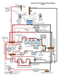 boat wiring diagrams typical wiring schematic diagram instrumentpanelwiring jpg boat wiring schematic