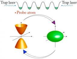 Press Release: Scientists take a major leap ... - Nanotechnology Now