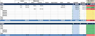 excel project management templates project budget template