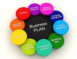 So You re Writing a Business Plan    Mountain West Small Business   Custom Writing Services   comxa com