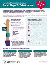 Healthy <b>Blood Pressure</b> for Healthy Hearts: Small Steps To <b>Take</b> ...