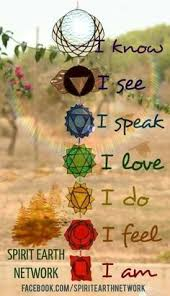 23 Best <b>chakra</b> images in <b>2019</b> | Acupuncture, Yoga Meditation ...