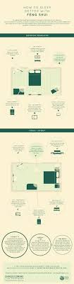 Small Master Bedroom Layout 17 Best Ideas About Master Bedroom Layout On Pinterest Large