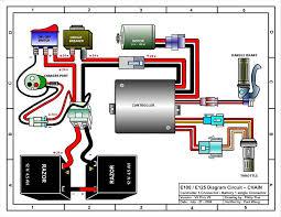 razor manuals e100 e125 versions 8 9 wiring diagram