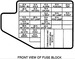 chevrolet cavalier questions i need a diagram for a 1996 sunfire 94 Chevy Fuse Box Diagram 94 Chevy Fuse Box Diagram #14 94 chevy fuse block diagram