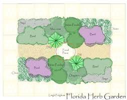 Small Picture Florida Herb Garden Design