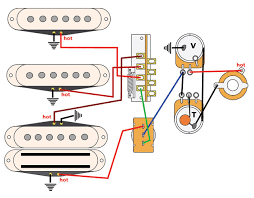 strat dual humbucker wiring diagram wiring diagram for strat humbucker wiring stratocaster wiring diagram 5 way switch wirdig on wiring diagram