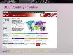 Image result for bbc country profiles