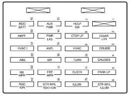 gmc jimmy (1999 2000) fuse box diagram auto genius Gmc Jimmy Fuse Box gmc jimmy (1999 2000) fuse box diagram 1995 gmc jimmy fuse box