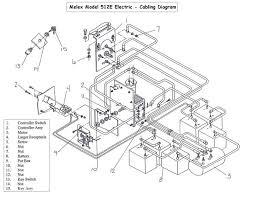 wiring diagram for 1994 ez go golf cart wiring 1984 ez go golf cart wiring diagram wiring diagram on wiring diagram for 1994 ez go