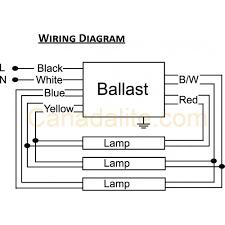 ultrasave pr332347 3 lamp f32t8 electronic fluorescent ultrasave pr332347 3 lamp f32t8 electronic fluorescent ballast 347v rapid start 0 88 ballast factor