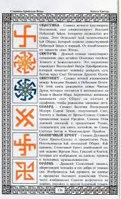 ОБЕРЕГИ-СИМВОЛЫ И ИХ ЗНАЧЕНИЕ   Символы, Оккультные ...