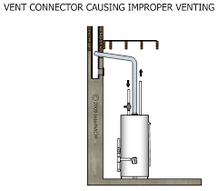 Hot Water Heater Accessories Index Of Gallery Images Plumbing General