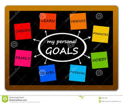 personal strengths royalty stock photos image  personal goals stock image