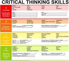 Teaching Critical Thinking  CQR     critical thinking skills  Audrey
