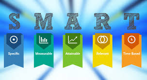 global marketing smart objectives smart objectives