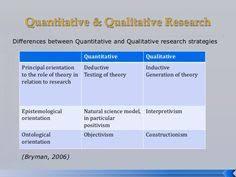 Online Quantitative Methods Homework Help Services   Essay Help     Coursework