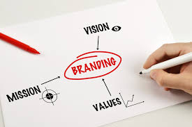 crucial questions for defining your personal brand