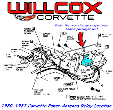 corvette antenna wiring diagram corvette wiring diagrams 92 nissan 240sx stereo wiring diagram wirdig