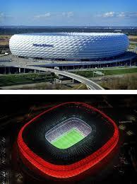 <b>Альянц арена</b> | <b>Стадионы</b> | Мир