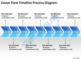 business process flow diagram examples linear timeline powerpoint    business process flow diagram examples linear timeline powerpoint slides