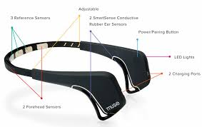improve your meditation the muse headband bionic ly