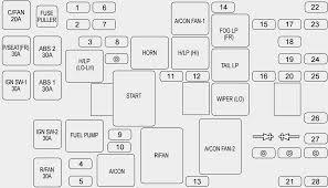 2006 kia spectra5 fuse box diagram vehiclepad 2006 kia spectra 2006 kia spectra fuse box location 2006 home wiring diagrams