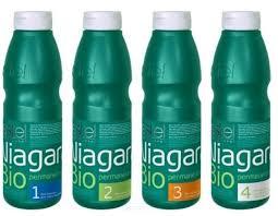 <b>Estel Niagara</b> Состав для биозавивки <b>Эстель</b>, 500 мл (4 вида ...