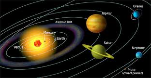 Image result for the solar system images