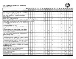 Hyundai Maintenance Schedule Tamerlane39s Thoughts Volkswagen Maintenance Schedule 2005 Model
