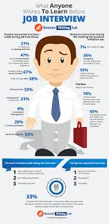 job interview 101 how to avoid mistakes best job interview checklist infographic