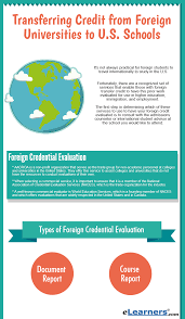 how to transfer credit from foreign universities to u s schools foreign universities