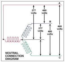 volt motor wiring diagrams automotive wiring diagrams