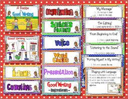 a teacher s idea good writing skills teacherspayteachers com product a recipe