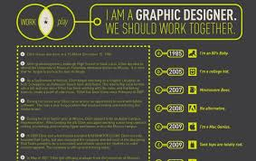 graphic designer resume  tips and examples   photography  graphic    the first step in order to get a job as a graphic designer is having your portfolio online  in case you still don    t have it  then you might want to take a
