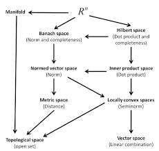 file mathematical implication diagram eng jpg   wikimedia commonsfile mathematical implication diagram eng jpg