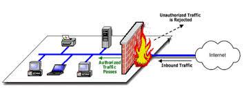Резултат слика за firewall