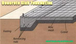 How to Build a Concrete Slab Foundation For Your Shed   Step by    concrete slab foundation shed plans
