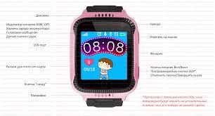 Внешнее оформление <b>Smart Baby Watch</b> G100