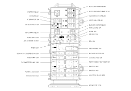 altima fuse box diagram wiring diagrams online