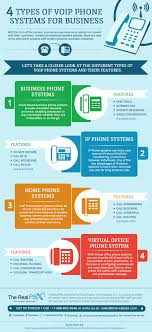 4 types of voip phone system for businesses 4 types of voip phone systems for businesses