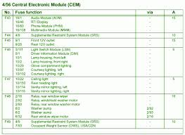 volvo b7r fuse box diagram volvo wiring diagrams