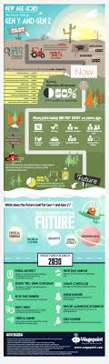 new age jobs the career path of gen y and gen z what does the new age jobs the career path of gen y and gen z what does