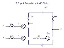 digital electronics logic gates basics tutorial circuit symbols 2 input transistor and gate