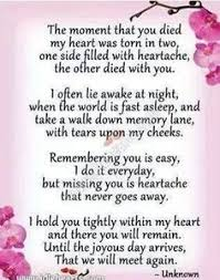 IN HONOR & REMEMBRANCE OF MY MOM... on Pinterest | Miss You ... via Relatably.com